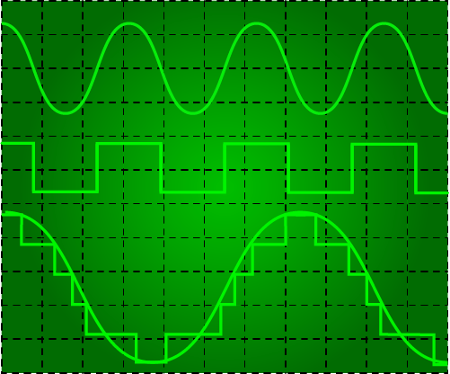 analog mixed signal waveforms - electronics fields