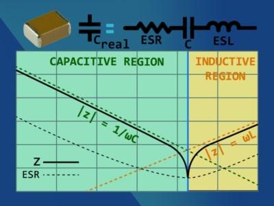 modelo de primer orden de la respuesta en frecuencia de un condensador tomando en consideración sus parásitos