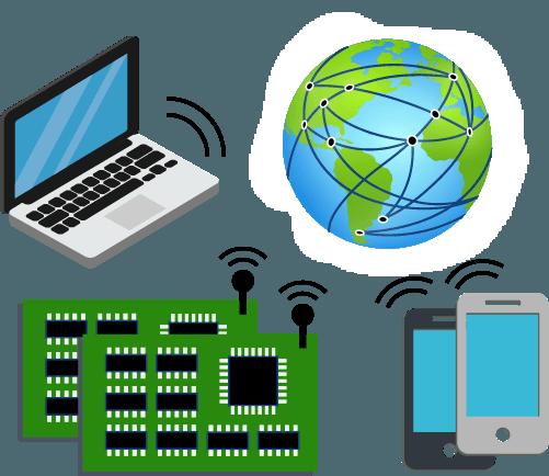 imagen de dispositivos m2m machine to machine mostrando comunicaciones a traves de canales de comunicaciones inalambricos - campos de la electronica