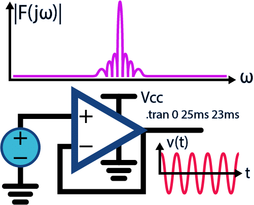spice simulations of analog and digital circuits - electronics fields