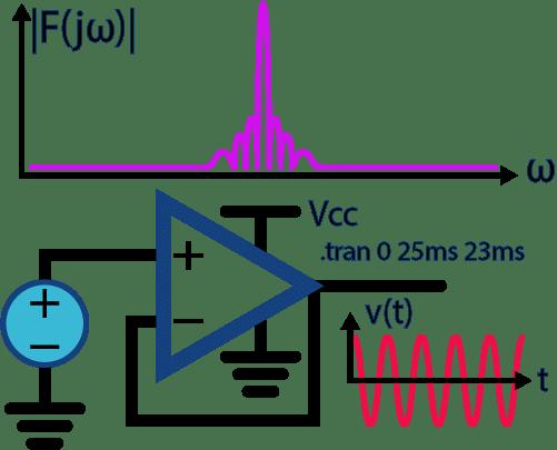 simulaciones spice de circuitos analógicos y digitales - campos de la electronica