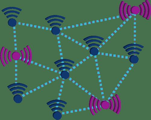 redes de sensores inalambricos mostrando nodos y enrutadores - campos de la electronica