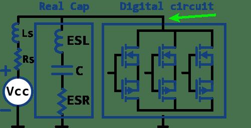 circuito equivalente de condensadores de desacoplo incluyendo sus parásitos en un circuito digital