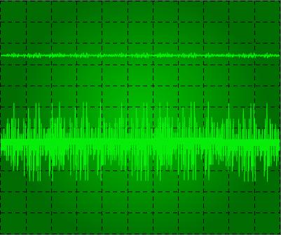 efecto de la corriente de rizado (ripple) en el voltaje de salida mostrado en la pantalla de un osciloscopio